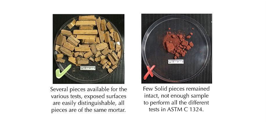 Examples of Mortar Samples