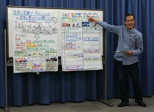 「音楽で笑顔!プロジェクト~音楽で繋がろう!輝こう!~」が、川崎市麻生区の助成金対象の事業に選ばれました!