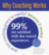 who-coaching-works.jpg