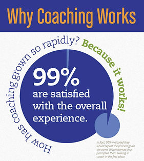 who-coaching-works.jpg
