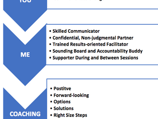Understanding the Coaching Partnership and Process