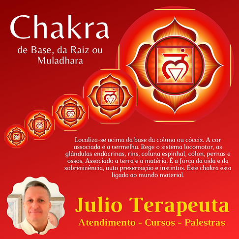 1 chakra - chakra de base.png