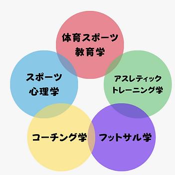 青 水色 企業 ロゴ.png