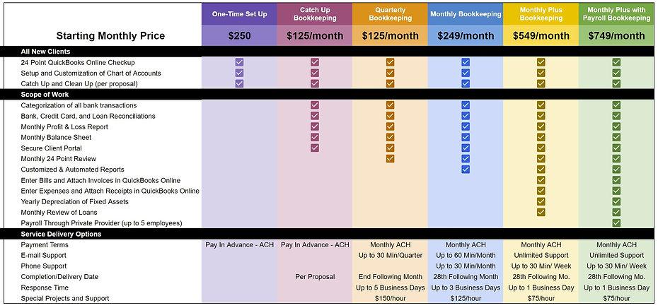 Pricing Grid.JPG