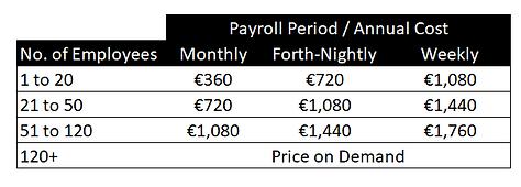 Pricing - Payroll.PNG