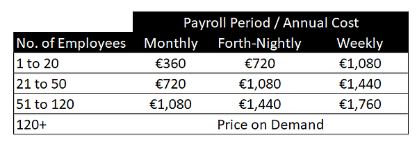 Pricing - Payroll.PNG