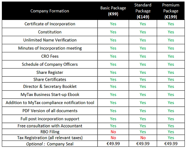 Company formation updated.PNG