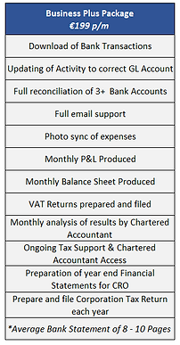 Bookkeeping Business Plus Package.PNG