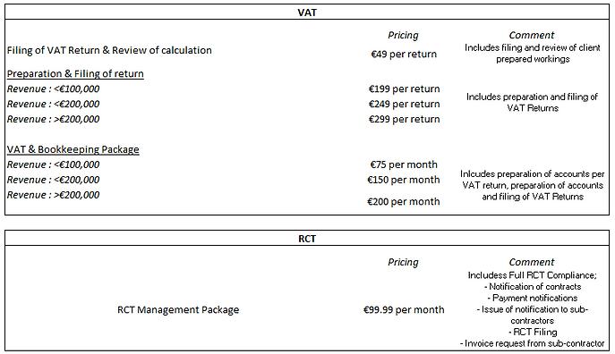 VAT_RCT.PNG