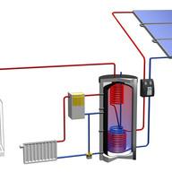 Solare-termico-domestico-conviene-piacen