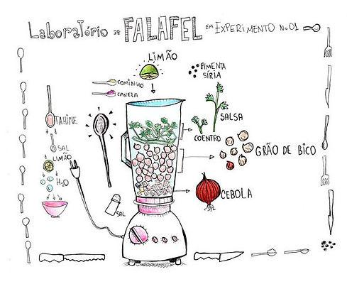 falafel_baixa.jpg