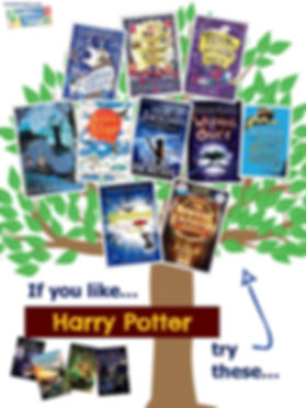 Books Similar to Harry Potter.jpg