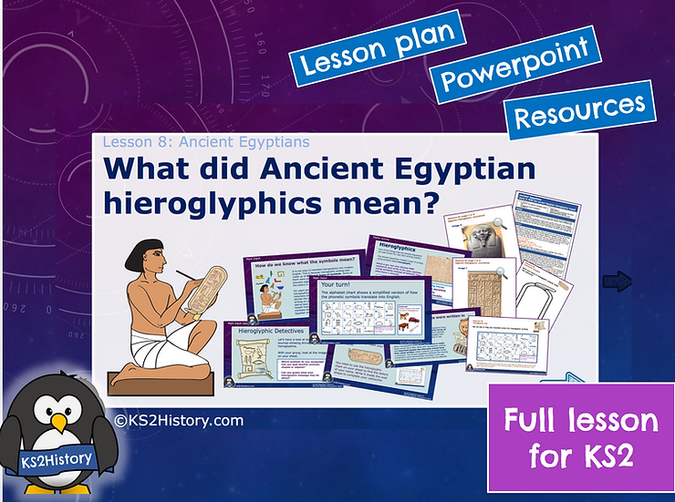 8. What did Ancient Egyptian hieroglyphics mean?