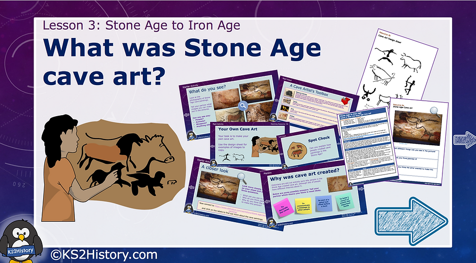 3. What was Stone Age cave art?