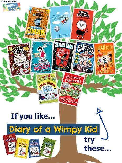 Books similar to Wimpy Kid.jpg