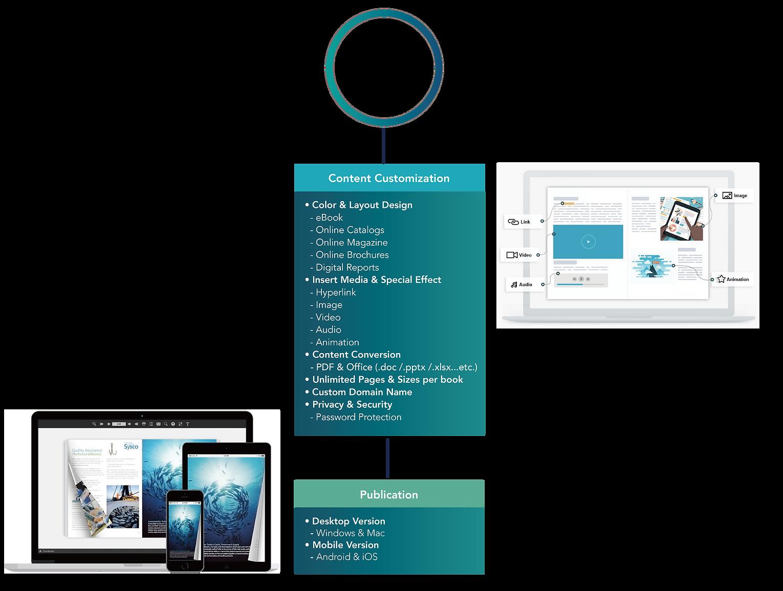 Flipbook features-01.png