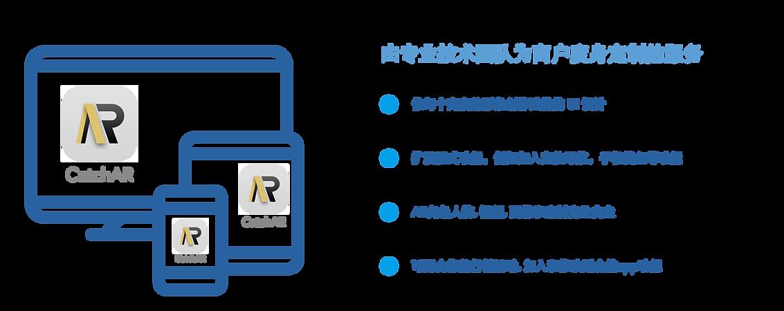 CatchAR service-簡-01.png