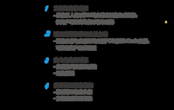 WA feature description-簡-01.png