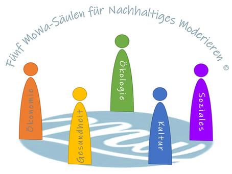 Die 5 Säulen des Nachhaltigen Moderierens