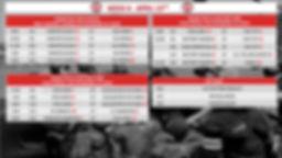 week4_scores.jpg
