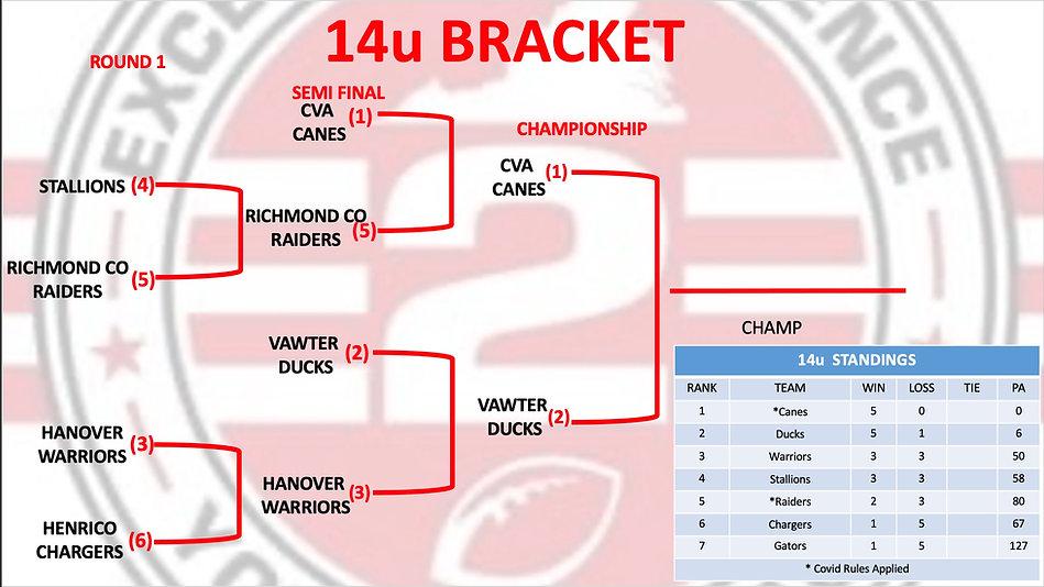 14u_finals.jpg