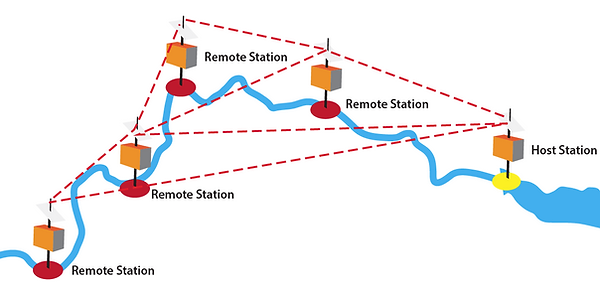 Remote Stations.png