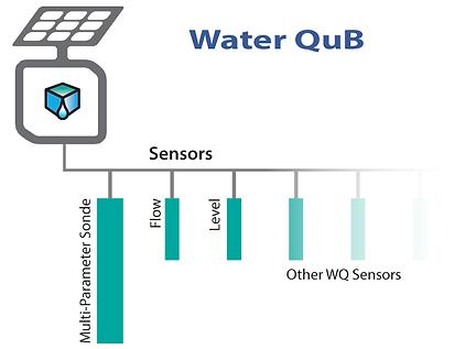 QuB-sensors2.png
