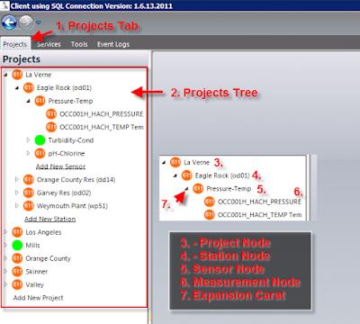 Multi-Site Management with Merlin Enterprise