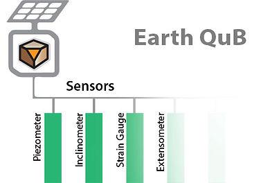 QuB-sensors3.jpg