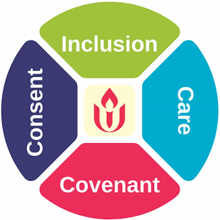 Incusion-Care-Consent-Covenant.png