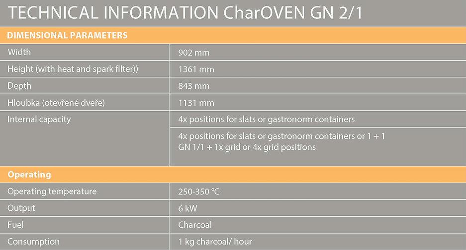 Technical info GN2_1.jpg