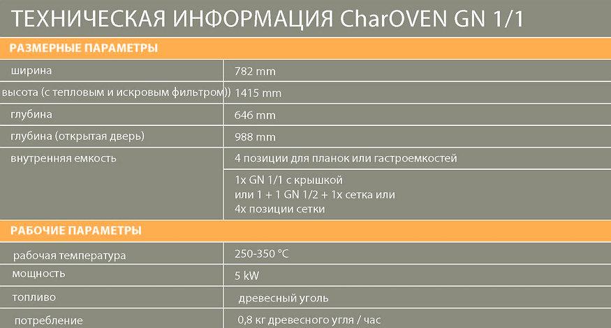 CharOven_Brozura_final_RU_Stránka_5.jpg