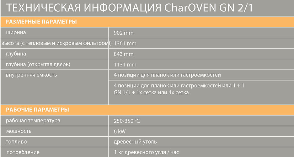 CharOven_Brozura_final RU-3.jpg