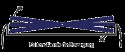 BodyVibe Vibrationstrainer Bewegung