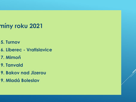 Termíny roku 2021