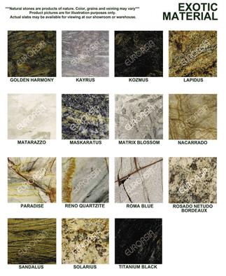 Exotic Materials 1/2