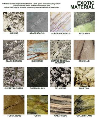 Exotic Materials 2/2