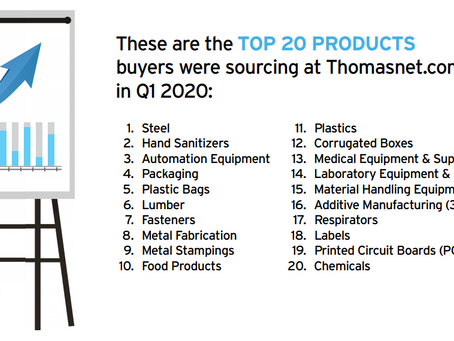 TOP 20 PRODUCTS and SERVICES PLUS Forecast Q2 2020  by Thomasnet.com