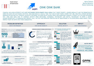 Oink Oink Bank: Access to Finance