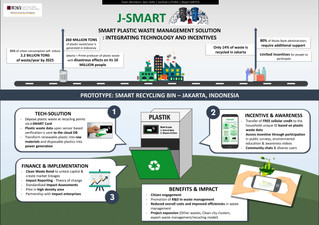 Smart Waste Management Program: Tackling Urbanization in Jakarta, Indonesia