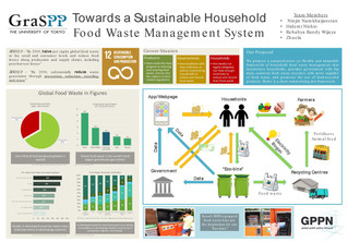 Towards a Sustainable Household Food Waste Management System