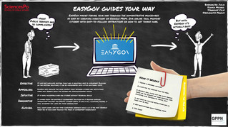 EasyGov: Digital Navigation of Government Processes