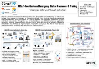 LESAT: Location-Based Emergency Shelter Awareness & Training