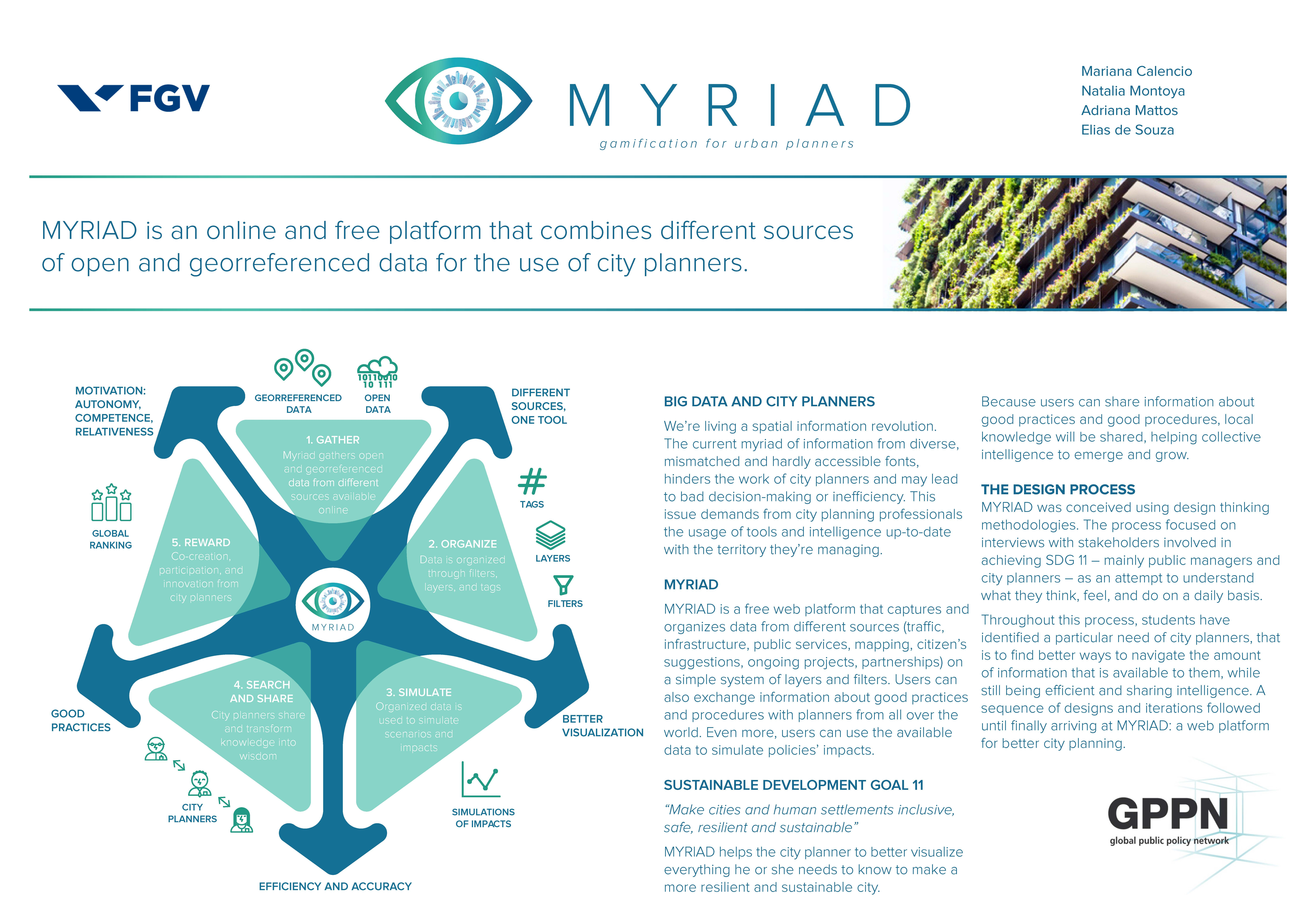 MYRIAD: Gamification for Urban Planners | Global Public Policy ...