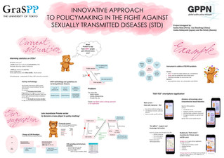 Innovative Approach to Policymaking in the Fight Against Sexually Transmitted Diseases (STDs)