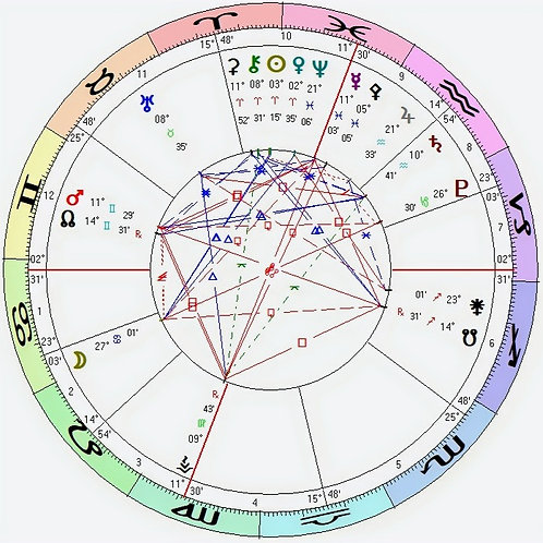 Intuitive Evolutionary Astrology Consultation with current weather