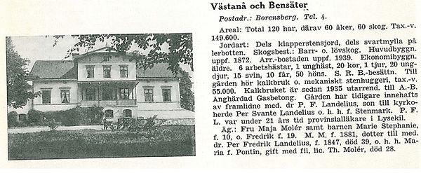 Wästanå, Västanå, Wästanå Gårdsslakteri, Borensberg