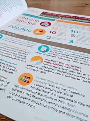 ASHP Foundation Annual Report