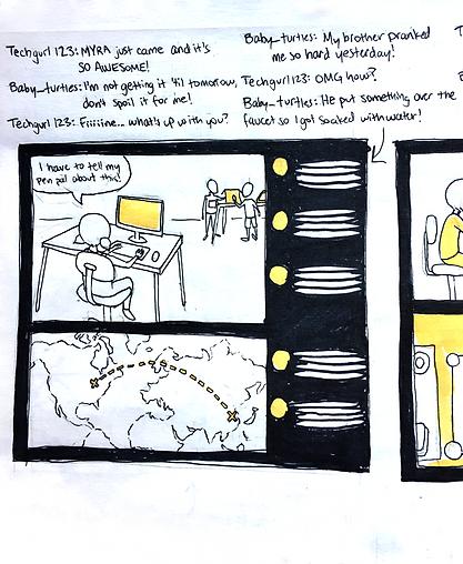 Process Thumbnail 1.png