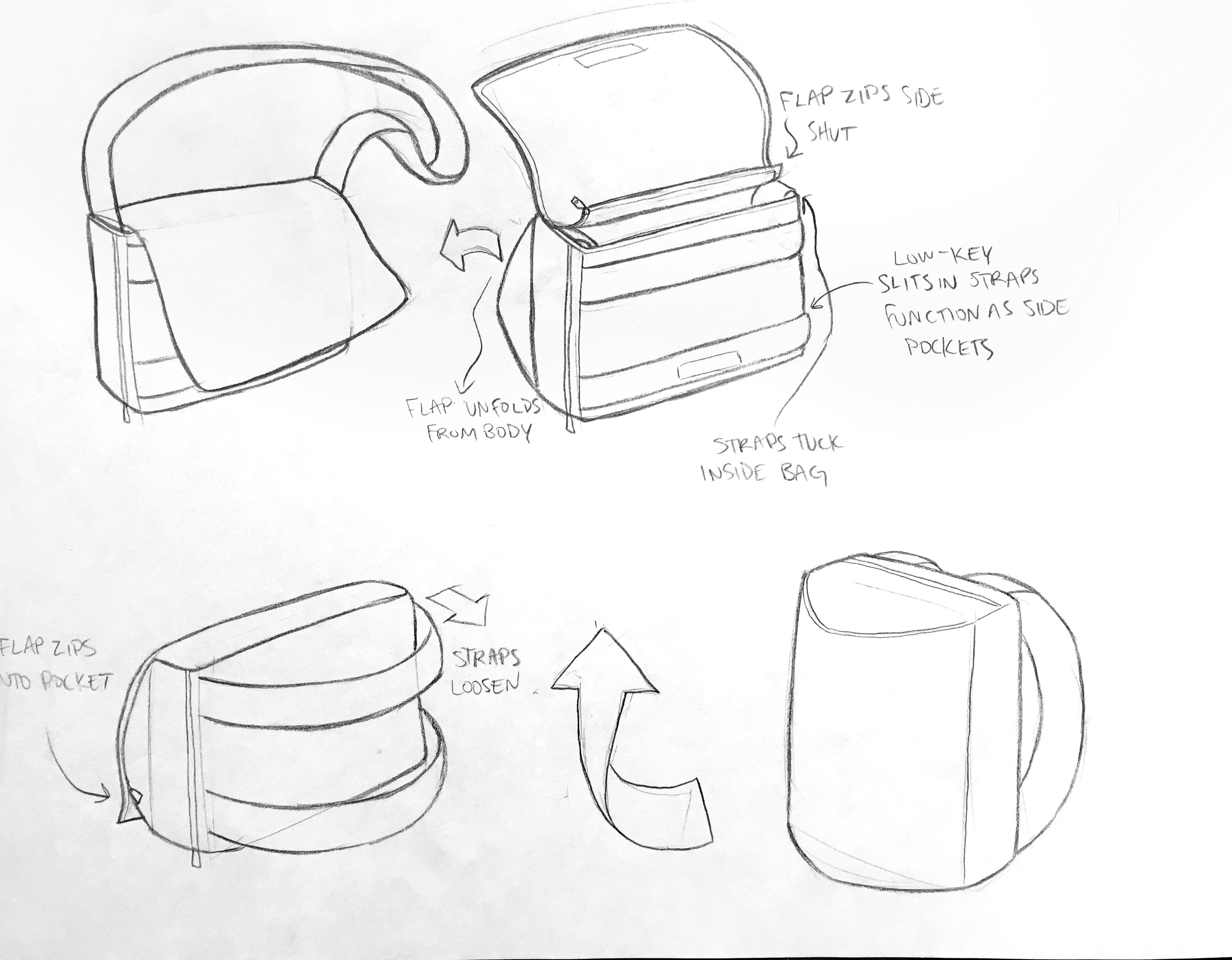 Transformation Sketch